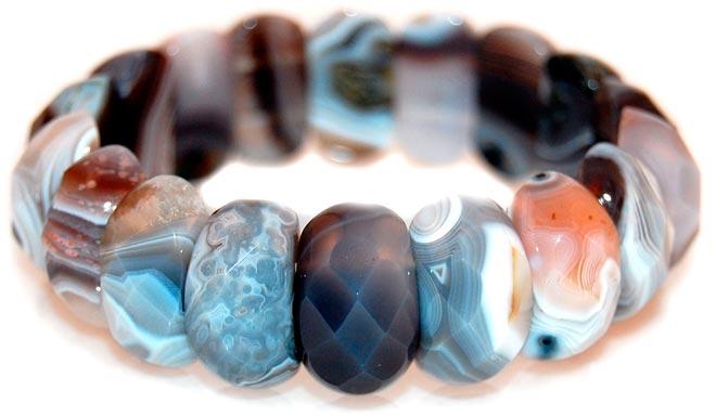 драгоценные камни талисманы и амулеты по знакам зодиака