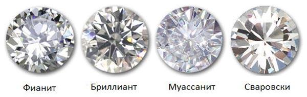 Фианит, Бриллиант, Муассанит, Сваровски