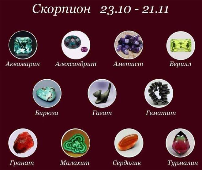 Скорпион камни по именам